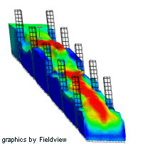 FLOW3D Denil fish ladder CFD simulation